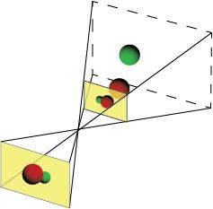 Dissecting the Camera Matrix, Part 3: The Intrinsic Matrix ←